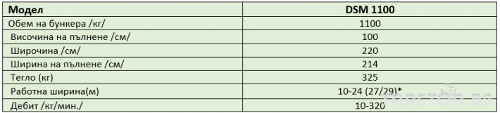 Торачки Kubota DSM 1100 / 1550 / 2000 1
