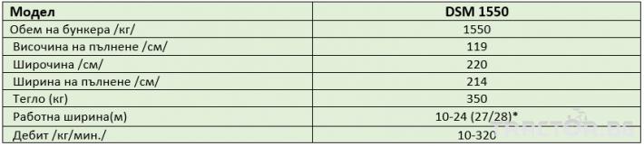 Торачки Kubota DSM 1100 / 1550 / 2000 2