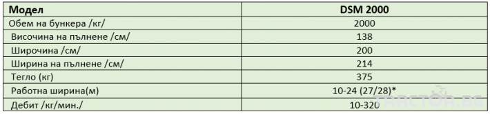 Торачки Kubota DSM 1100 / 1550 / 2000 3