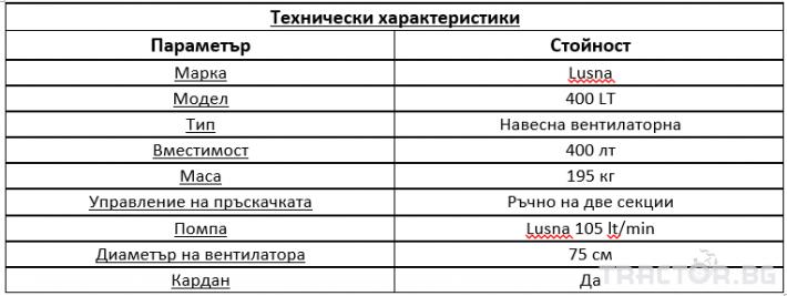 Пръскачки Lusna Вентилаторни 200/400/500 11 - Трактор БГ