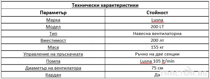 Пръскачки Lusna Вентилаторни 200/400/500 12 - Трактор БГ