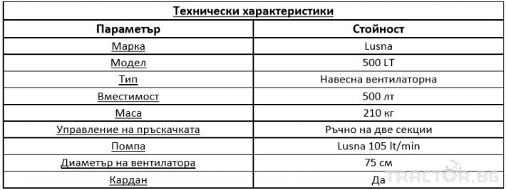 Пръскачки Lusna Вентилаторни 200/400/500 13 - Трактор БГ